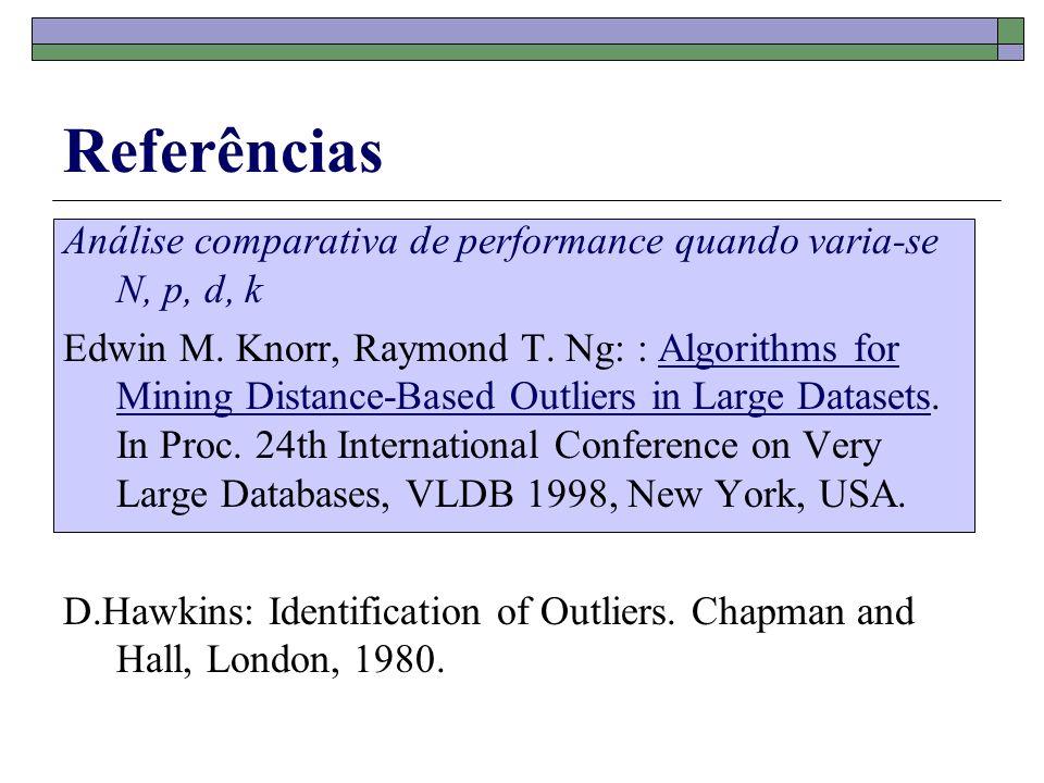 Referências Análise comparativa de performance quando varia-se N, p, d, k.