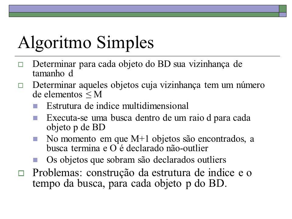 Algoritmo Simples Determinar para cada objeto do BD sua vizinhança de tamanho d.
