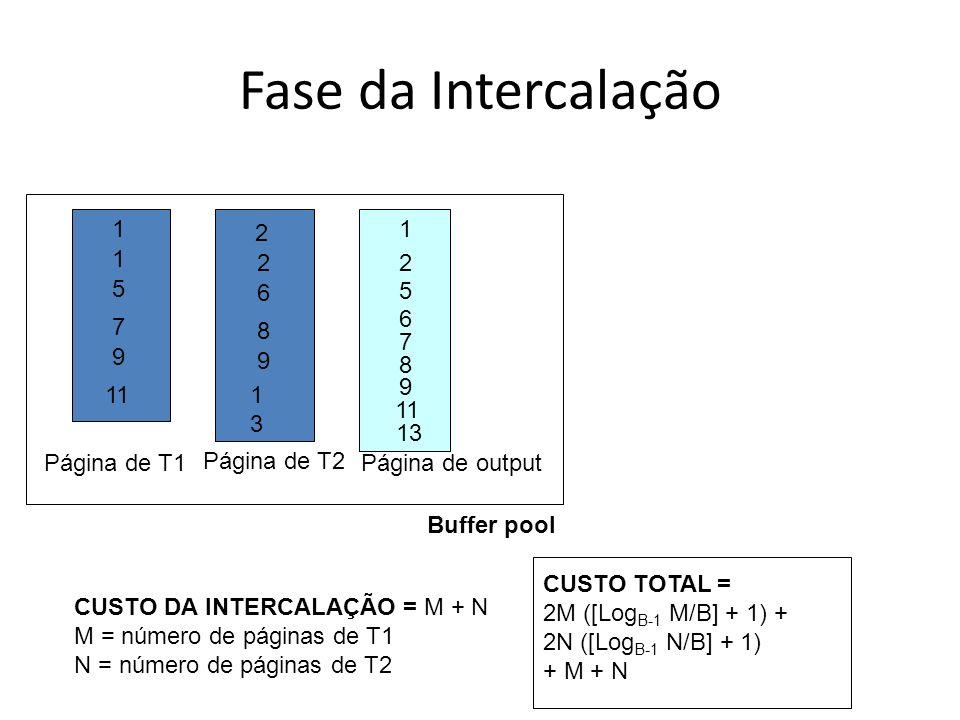 Fase da Intercalação 1. 2. 1. 1. 2. 2. 5. 6. 5. 6. 7. 8. 7. 9. 9. 8. 9. 11. 13. 11.