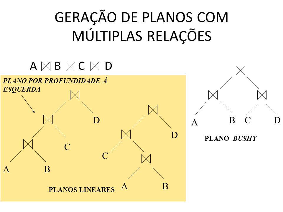 GERAÇÃO DE PLANOS COM MÚLTIPLAS RELAÇÕES