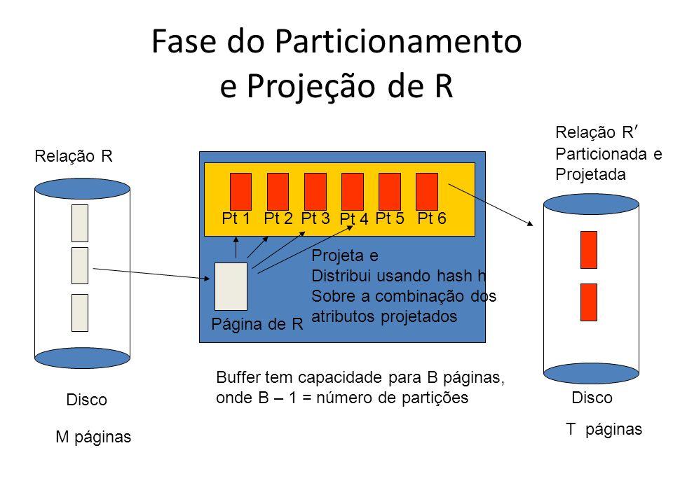 Fase do Particionamento e Projeção de R