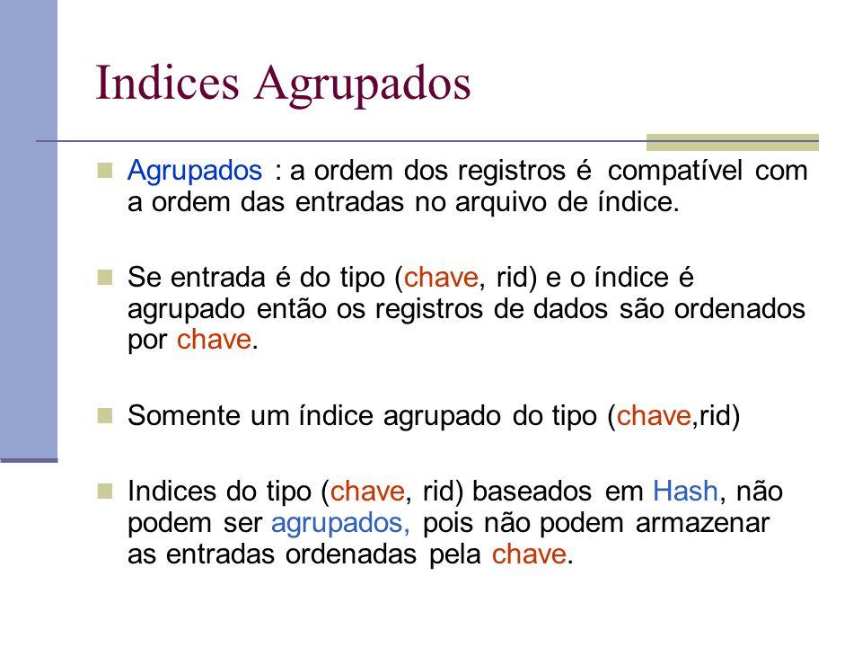 Indices AgrupadosAgrupados : a ordem dos registros é compatível com a ordem das entradas no arquivo de índice.