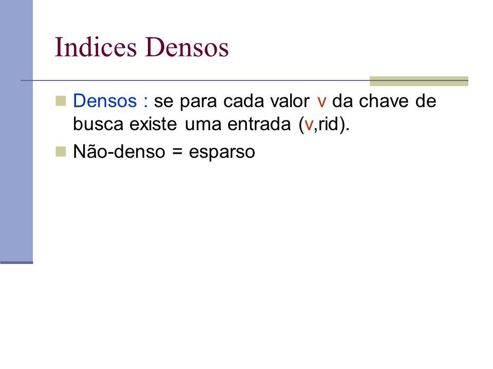 Indices DensosDensos : se para cada valor v da chave de busca existe uma entrada (v,rid).