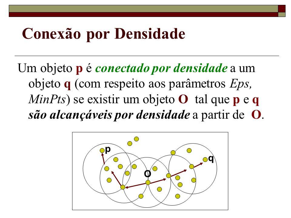 Conexão por Densidade