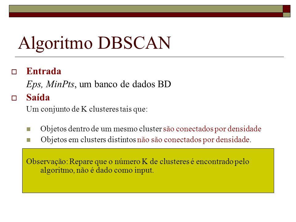 Algoritmo DBSCAN Entrada Eps, MinPts, um banco de dados BD Saída