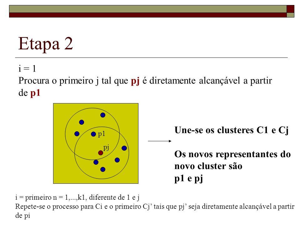 Etapa 2 i = 1. Procura o primeiro j tal que pj é diretamente alcançável a partir de p1. Une-se os clusteres C1 e Cj.