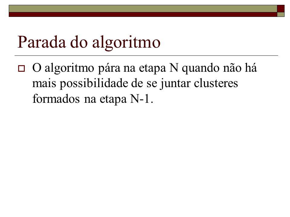 Parada do algoritmo O algoritmo pára na etapa N quando não há mais possibilidade de se juntar clusteres formados na etapa N-1.