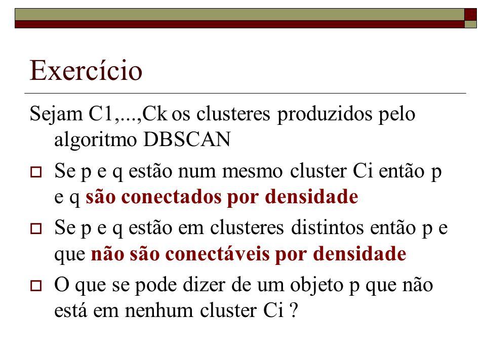 Exercício Sejam C1,...,Ck os clusteres produzidos pelo algoritmo DBSCAN.