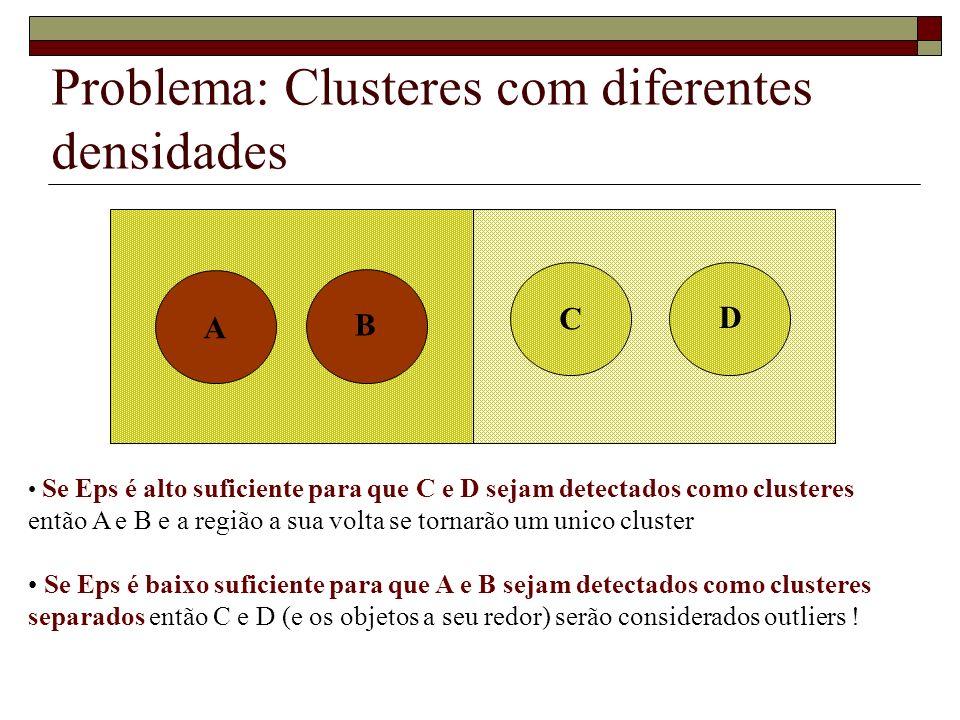 Problema: Clusteres com diferentes densidades
