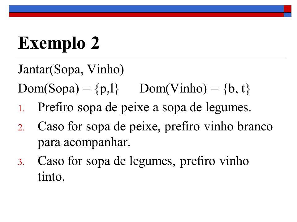 Exemplo 2 Jantar(Sopa, Vinho) Dom(Sopa) = {p,l} Dom(Vinho) = {b, t}