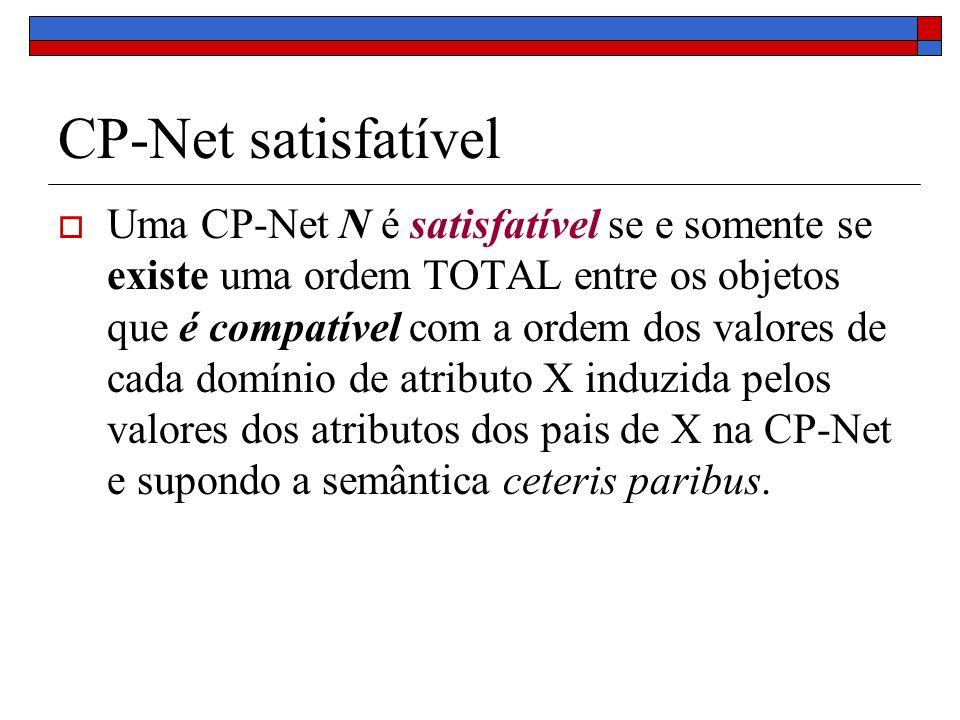 CP-Net satisfatível