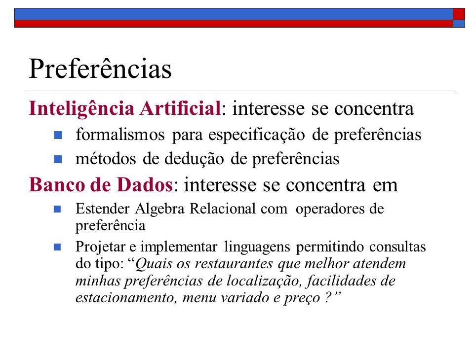 Preferências Inteligência Artificial: interesse se concentra