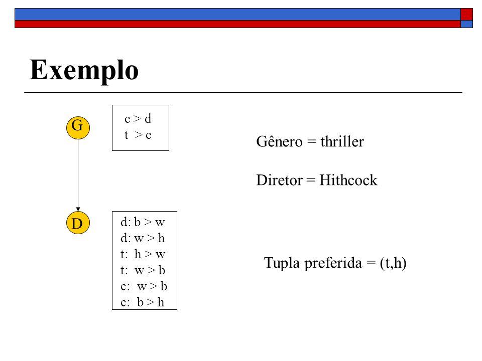 Exemplo G Gênero = thriller Diretor = Hithcock D