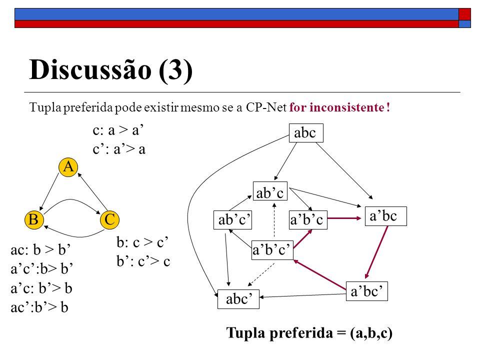 Discussão (3) c: a > a' c': a'> a abc A ab'c a'bc B C ab'c'