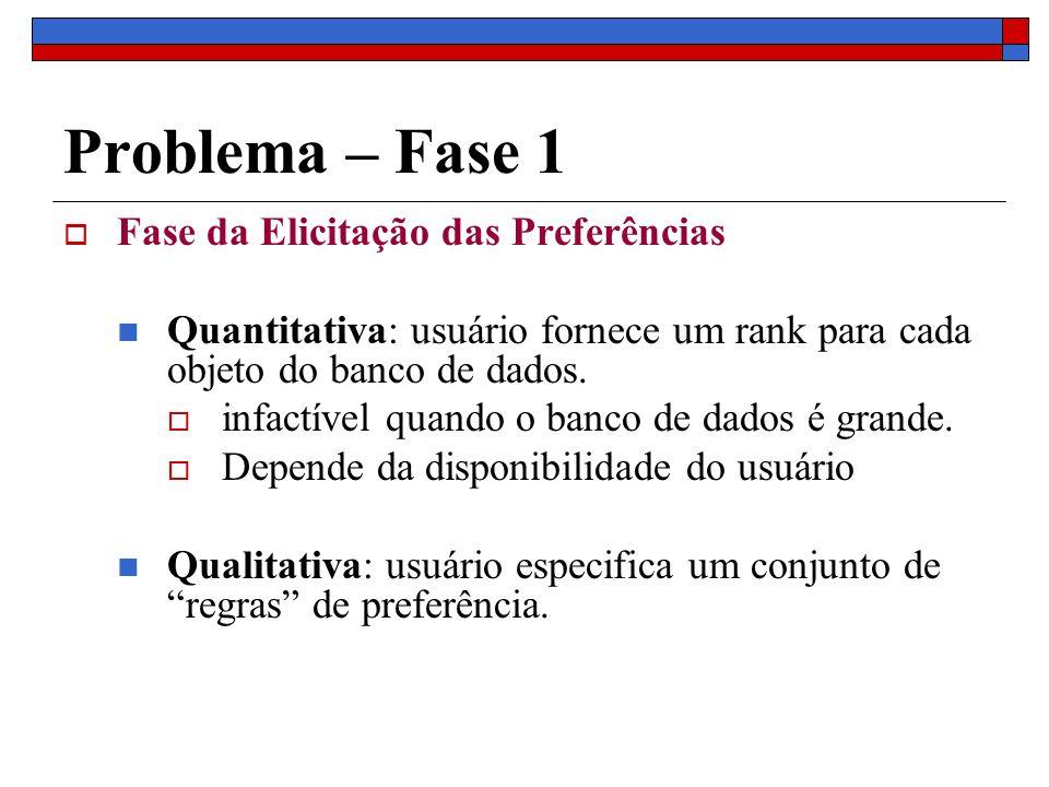 Problema – Fase 1 Fase da Elicitação das Preferências