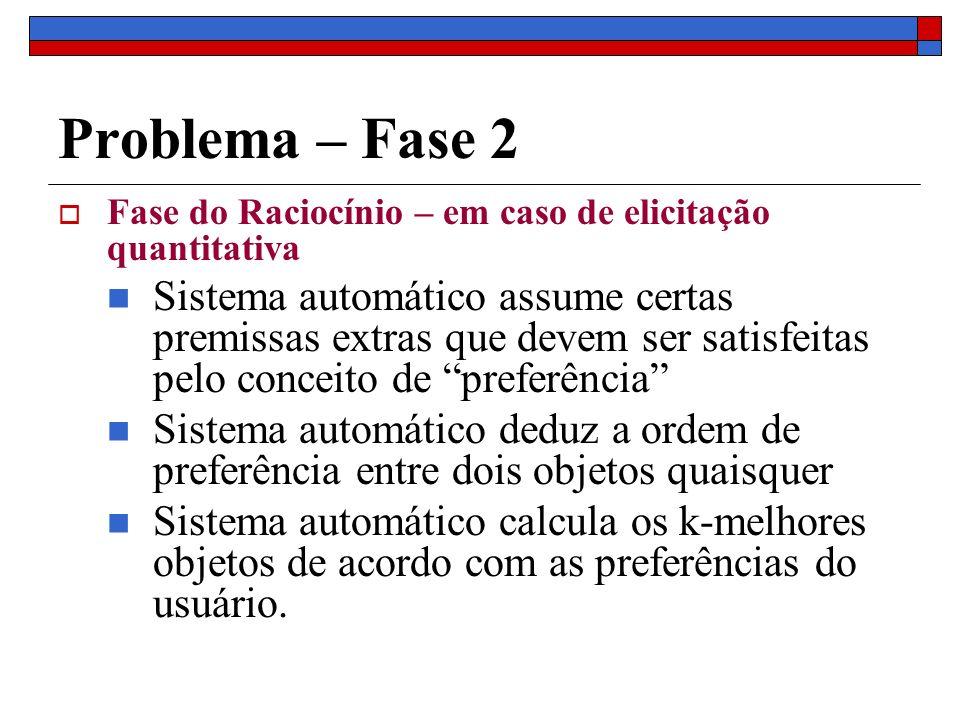 Problema – Fase 2 Fase do Raciocínio – em caso de elicitação quantitativa.