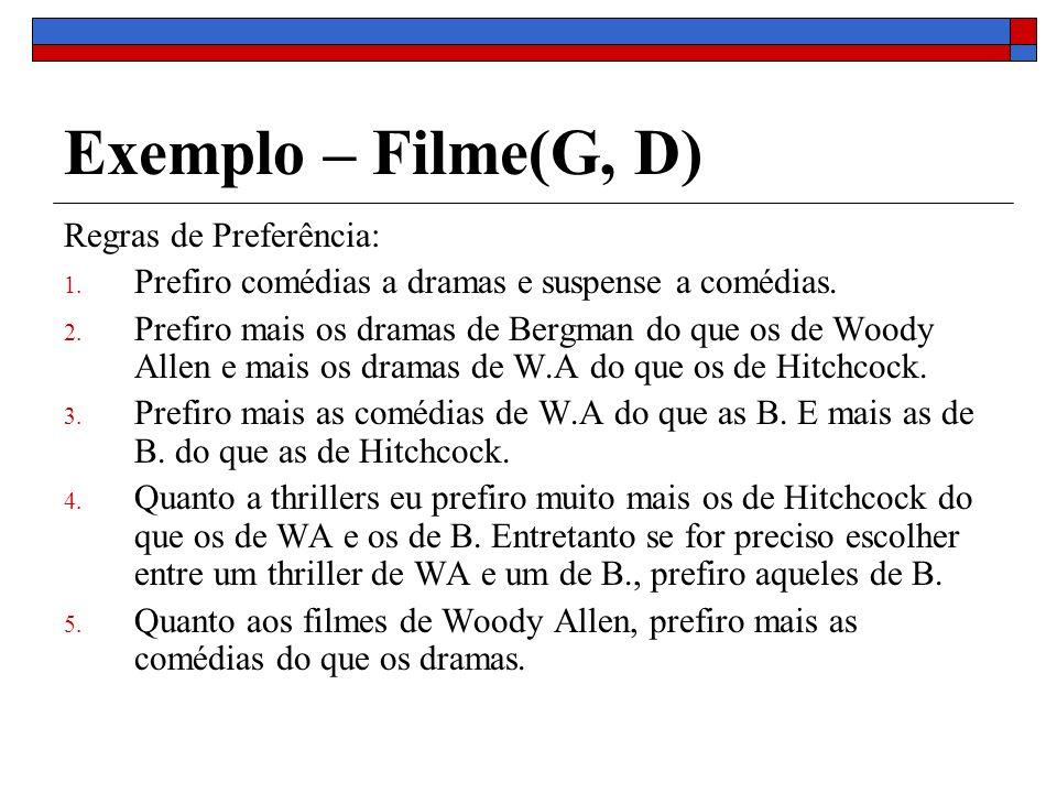 Exemplo – Filme(G, D) Regras de Preferência: