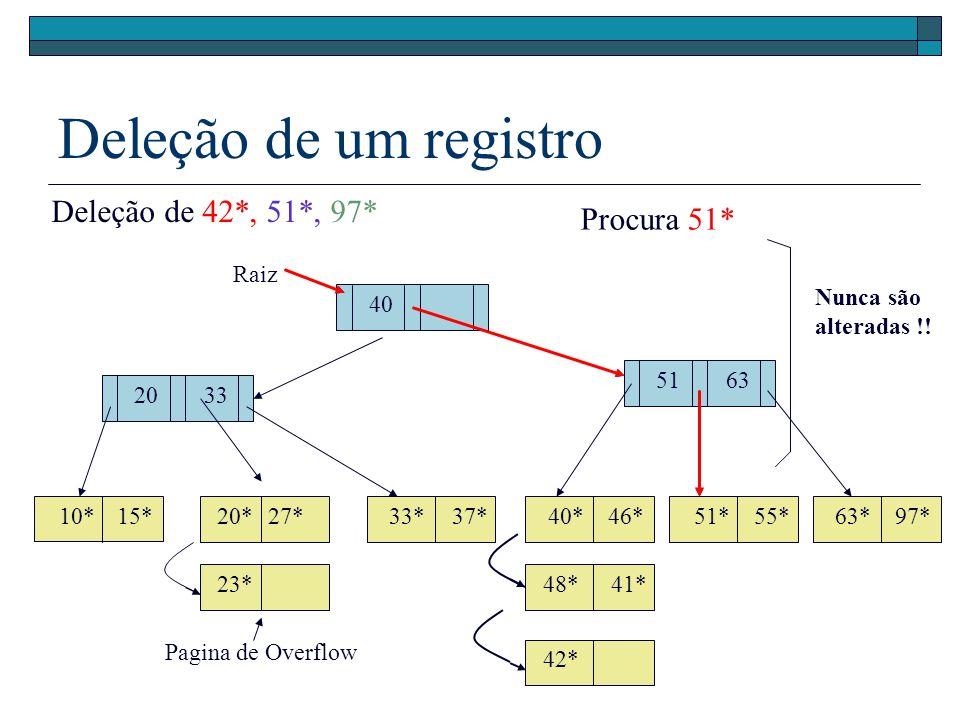 Deleção de um registro Deleção de 42*, 51*, 97* Procura 51* Raiz