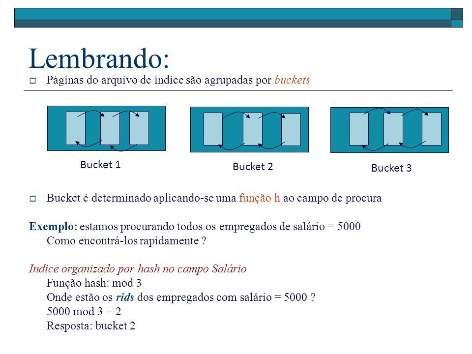 Lembrando: Páginas do arquivo de índice são agrupadas por buckets