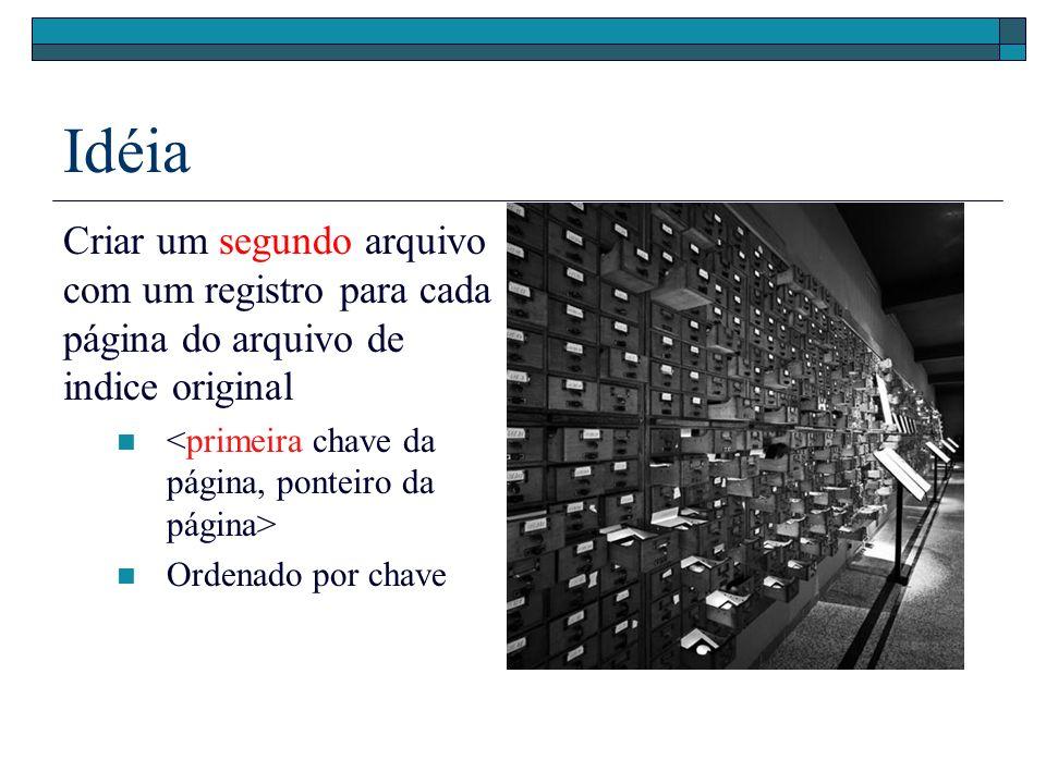 Idéia Criar um segundo arquivo com um registro para cada página do arquivo de indice original. <primeira chave da página, ponteiro da página>