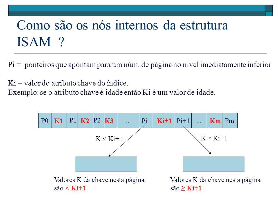 Como são os nós internos da estrutura ISAM
