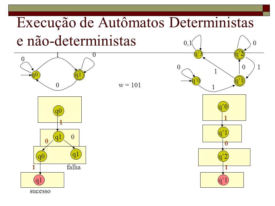Execução de Autômatos Deterministas e não-deterministas