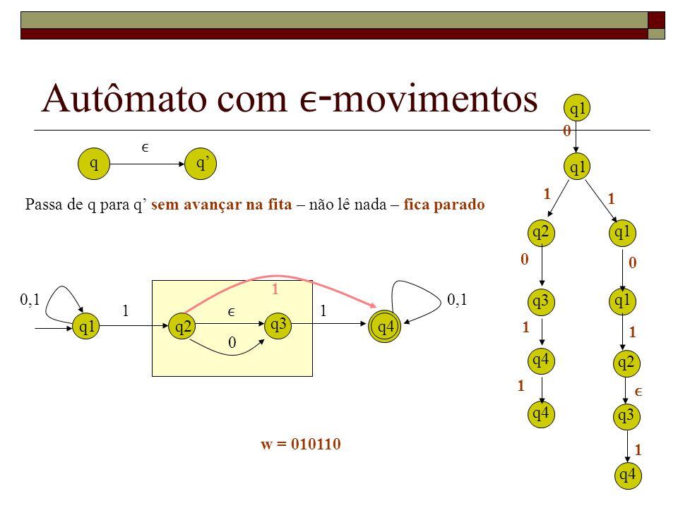 Autômato com ϵ-movimentos