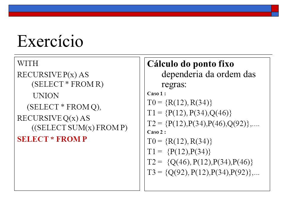Exercício Cálculo do ponto fixo dependeria da ordem das regras: WITH