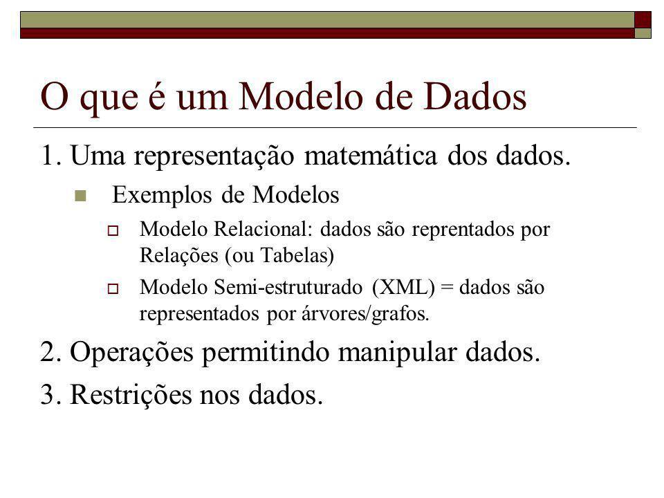 O que é um Modelo de Dados