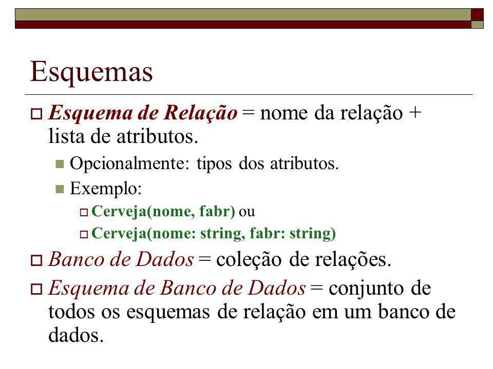 Esquemas Esquema de Relação = nome da relação + lista de atributos.