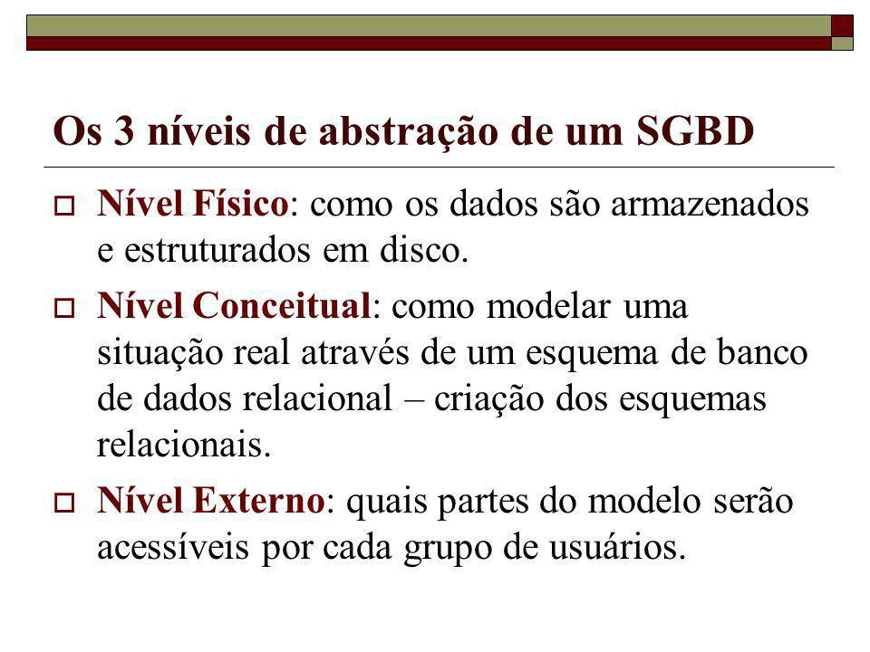 Os 3 níveis de abstração de um SGBD
