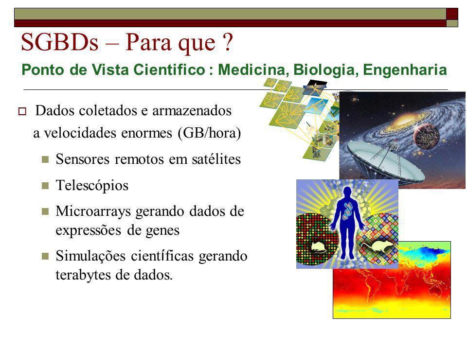 SGBDs – Para que Ponto de Vista Cientifico : Medicina, Biologia, Engenharia. Dados coletados e armazenados.