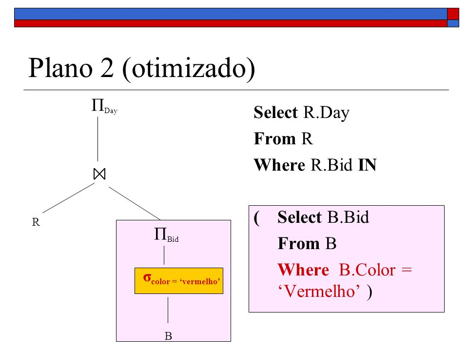 Plano 2 (otimizado) ΠDay Select R.Day From R Where R.Bid IN