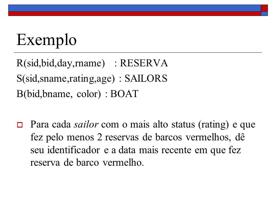 Exemplo R(sid,bid,day,rname) : RESERVA
