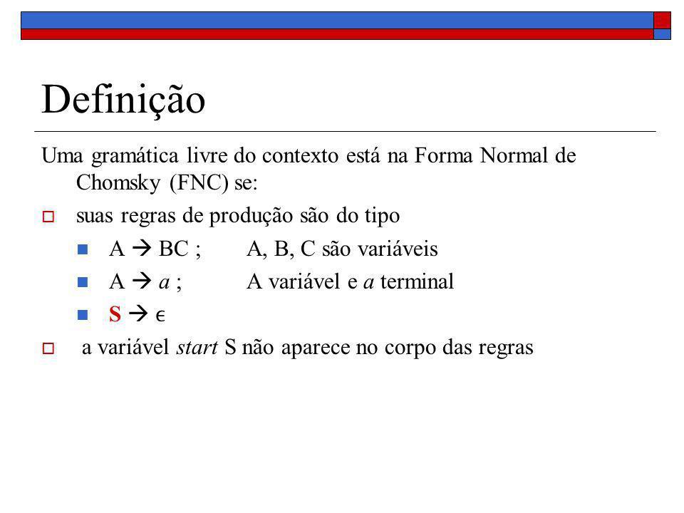 Definição Uma gramática livre do contexto está na Forma Normal de Chomsky (FNC) se: suas regras de produção são do tipo.