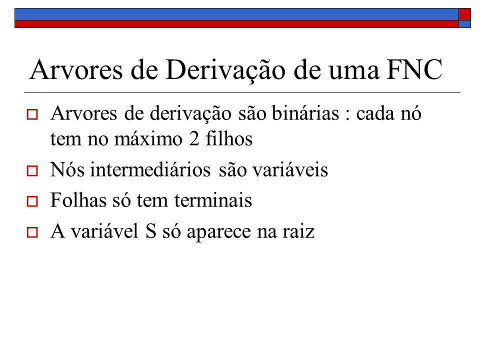 Arvores de Derivação de uma FNC