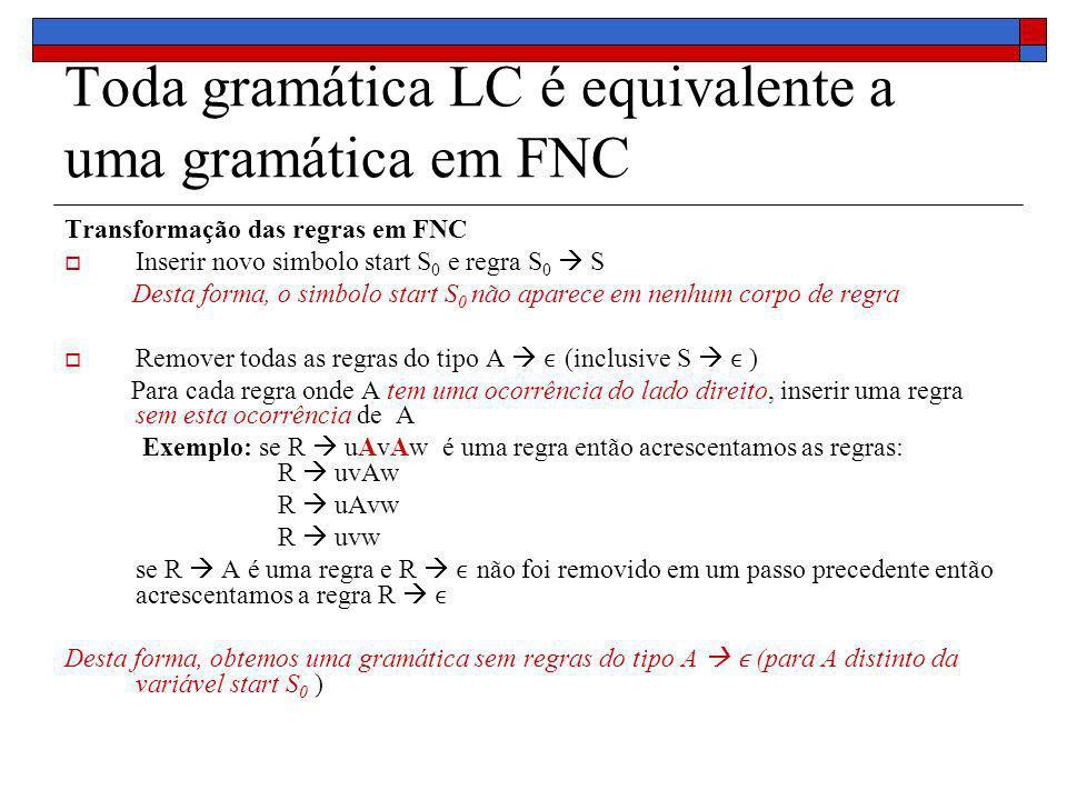 Toda gramática LC é equivalente a uma gramática em FNC