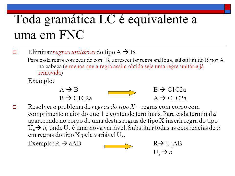 Toda gramática LC é equivalente a uma em FNC