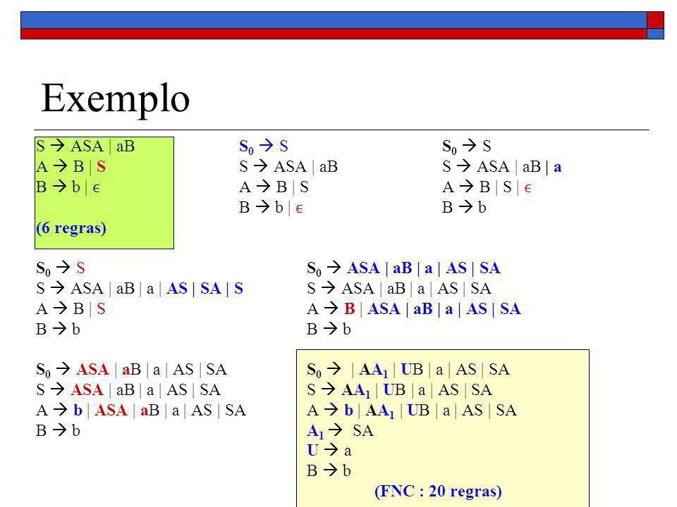 Exemplo S  ASA | aB S0  S S0  S