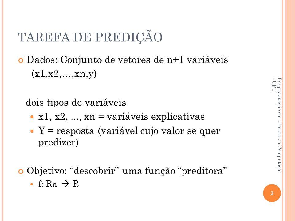 TAREFA DE PREDIÇÃO Dados: Conjunto de vetores de n+1 variáveis