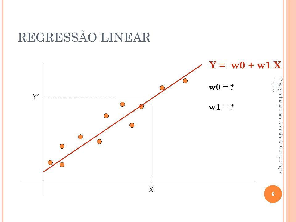 REGRESSÃO LINEAR Y = w0 + w1 X w0 = w1 = Y' X'