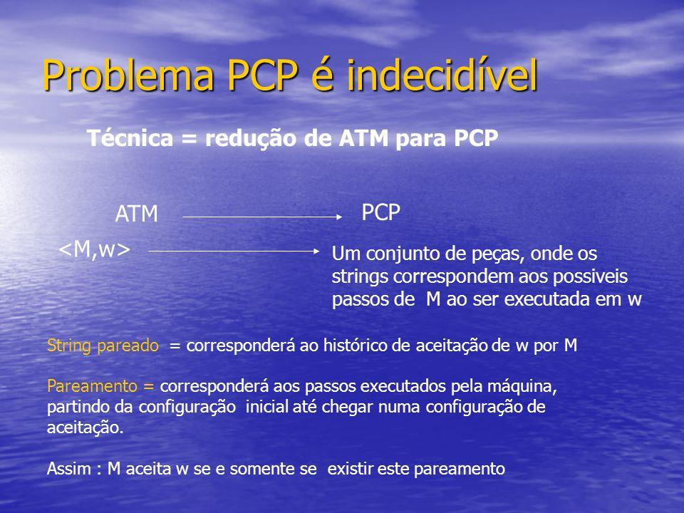 Problema PCP é indecidível