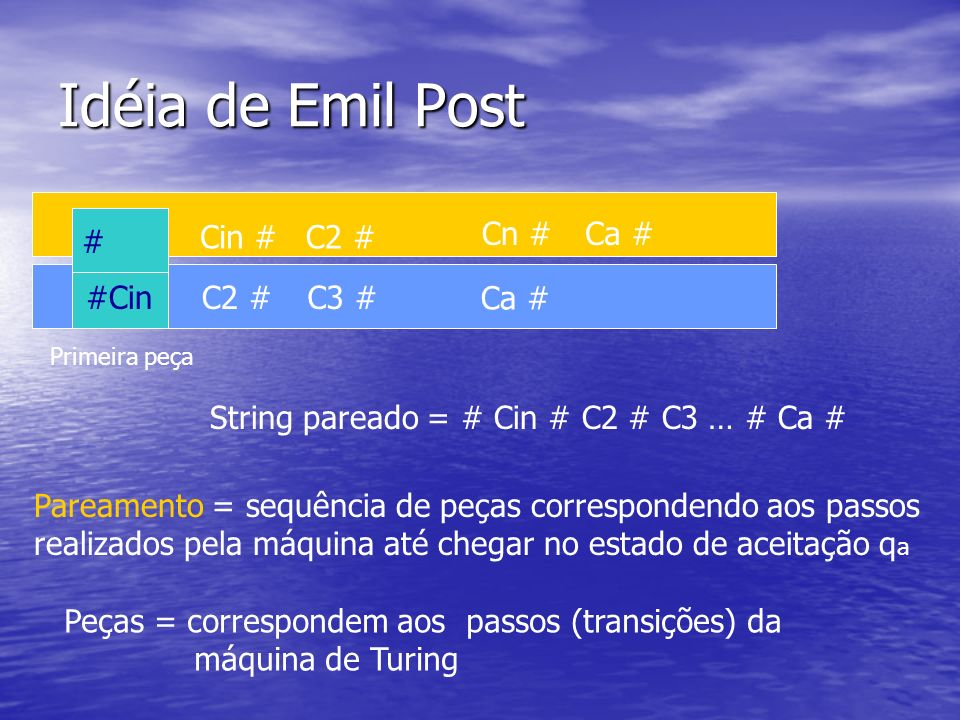 Idéia de Emil Post # #Cin Cin # C2 # Cn # Ca # C2 # C3 # Ca #