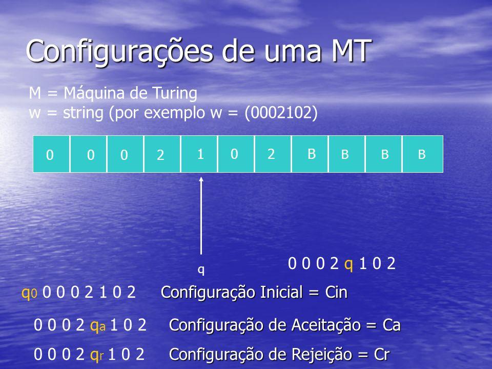 Configurações de uma MT