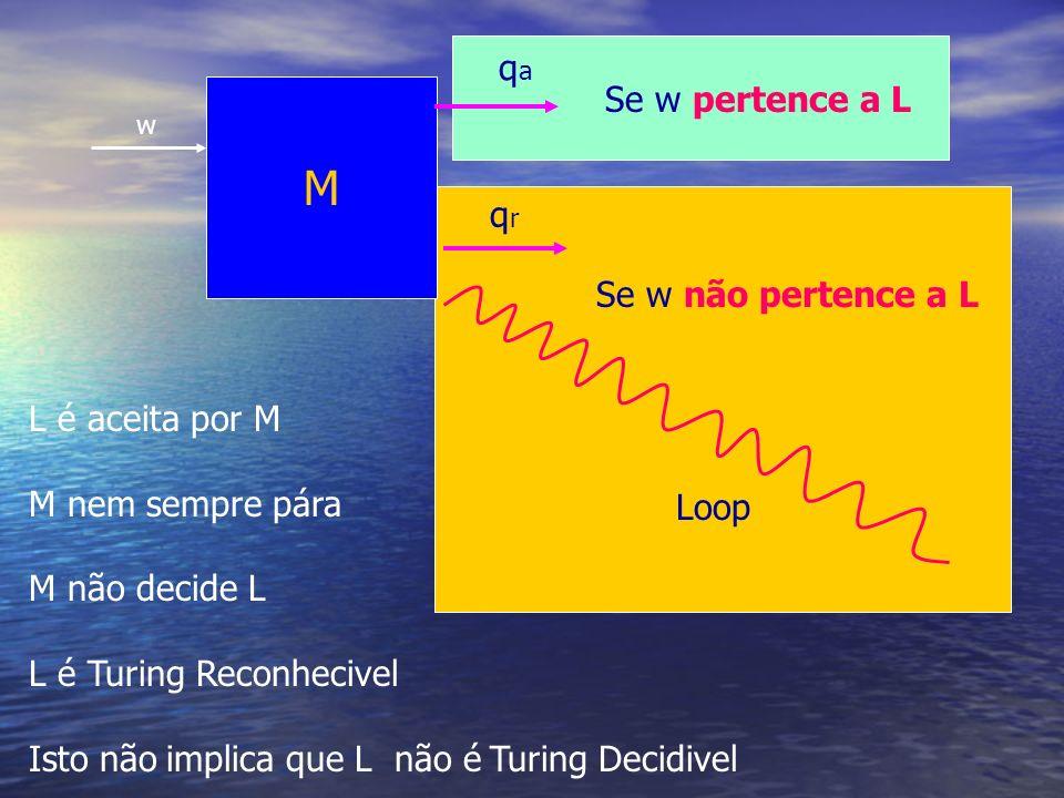 M qa Se w pertence a L qr Se w não pertence a L L é aceita por M