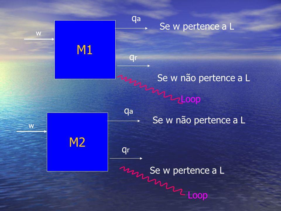 M1 M2 qa Se w pertence a L qr Se w não pertence a L Loop qa