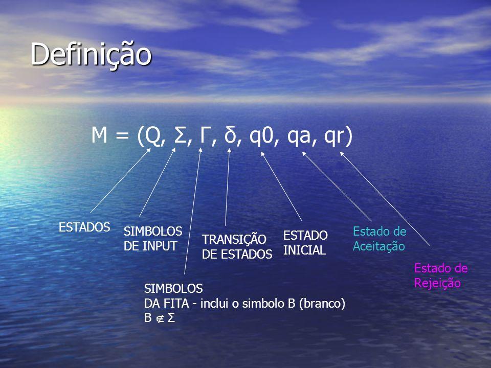 Definição M = (Q, Σ, Γ, δ, q0, qa, qr) ESTADOS SIMBOLOS DE INPUT