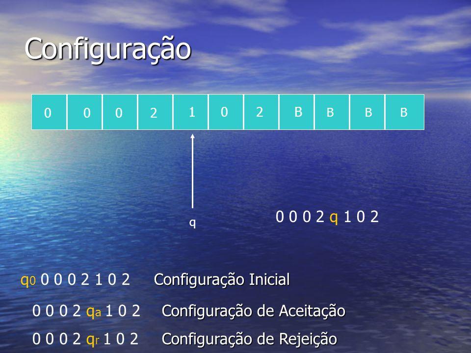 Configuração 0 0 0 2 q 1 0 2 q0 0 0 0 2 1 0 2 Configuração Inicial