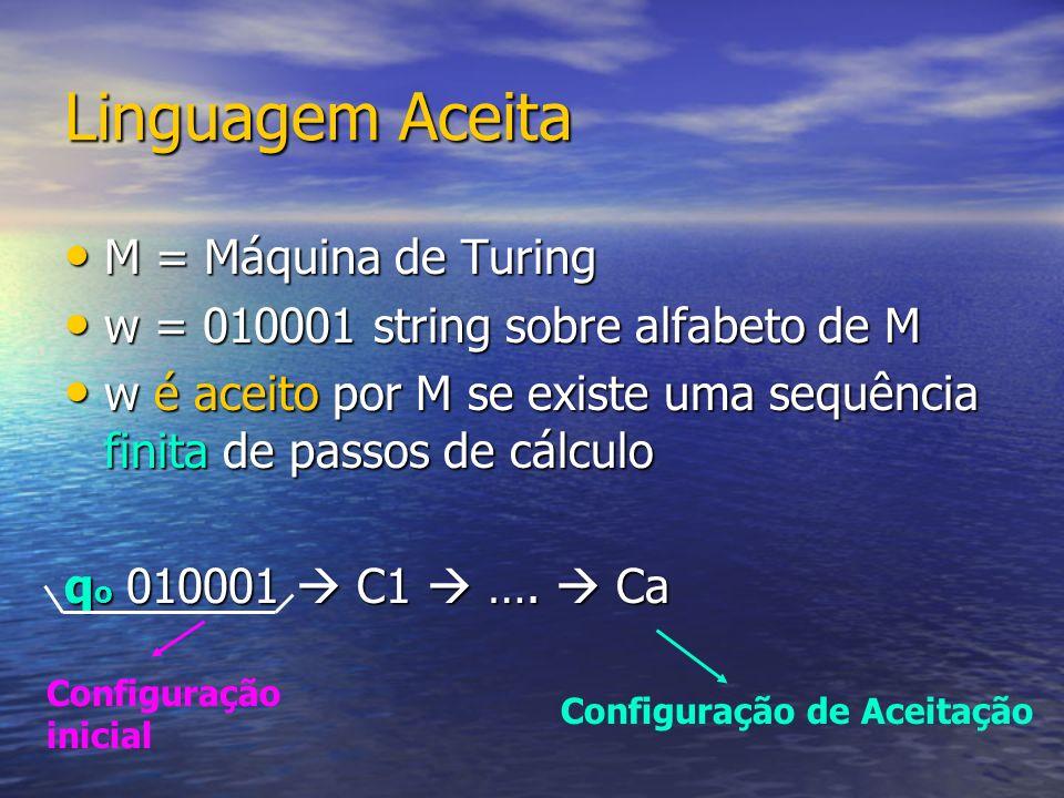 Linguagem Aceita M = Máquina de Turing