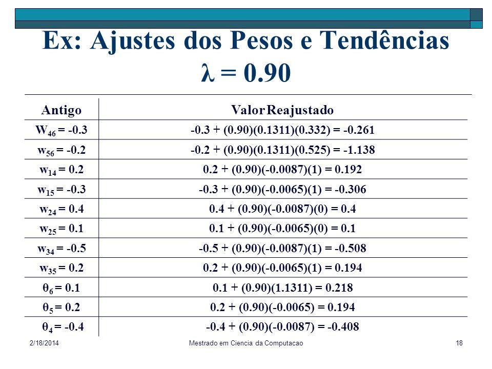 Ex: Ajustes dos Pesos e Tendências λ = 0.90